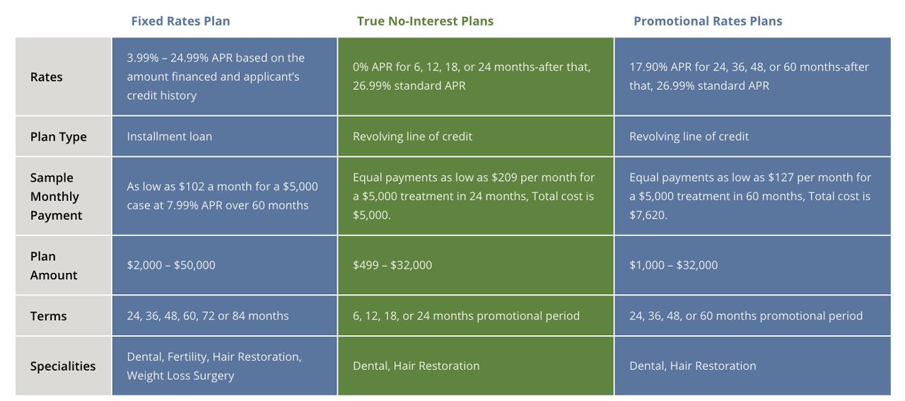 lending-club-payment-plans-01