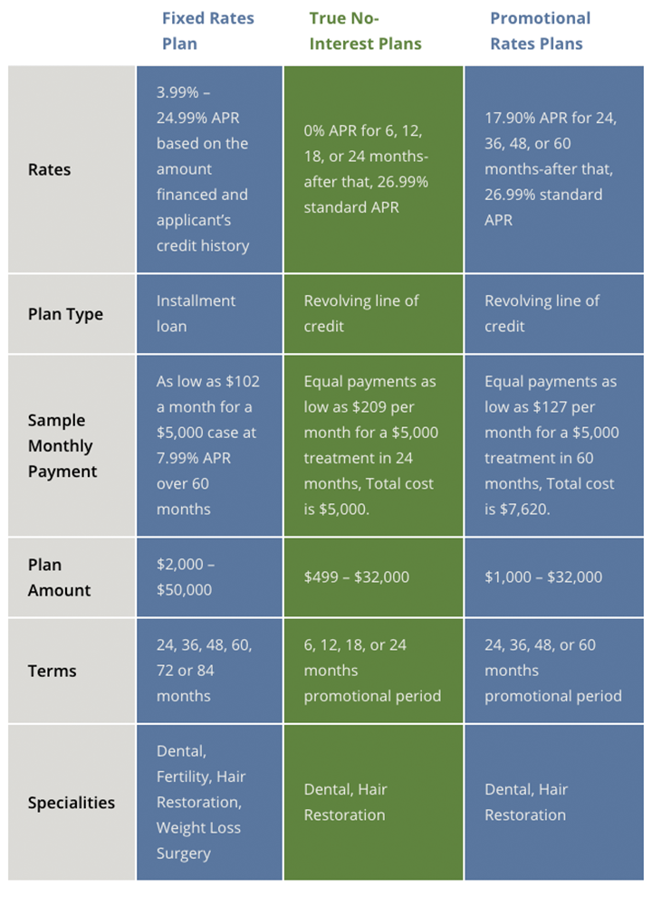 payment-plans-chart-mobile-01