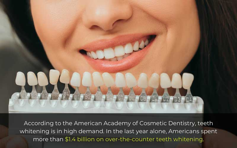 teeth-whitening-is-in-high-demand